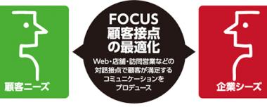ビジネスラボ公式サイト